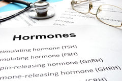 Papers with hormones list and word hormones. Royalty Free Stock Image