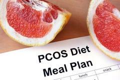 Papier avec le plan de repas de régime de PCOS photographie stock