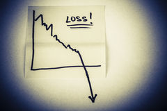 Papier de note avec le graphique de gestion de finances allant vers le bas - perte Image libre de droits