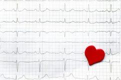 Papierowy kardiogram młode zdrowe kobiety i czerwieni papierowy czerwony serce Zdjęcie Royalty Free