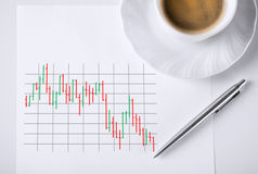 Papper med forexdiagrammet i det och kaffe Arkivfoto