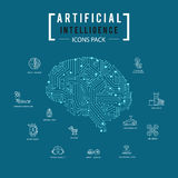Paquete del icono de la inteligencia artificial del cerebro