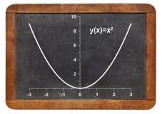 Parabola on blackboard. Graph of parabola function on a vintage slate blackboard Royalty Free Stock Image