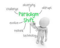 Paradigm shift Royalty Free Stock Photo