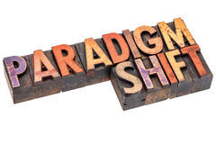 Paradigm shift in vintage wood type Royalty Free Stock Photos
