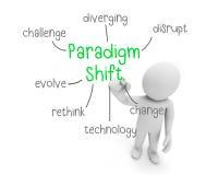 paradigmaverschuiving royalty-vrije illustratie