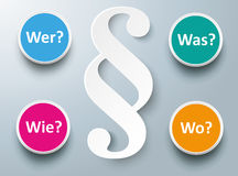 Paragraph Wer Wie Was Wo Royalty Free Stock Photo