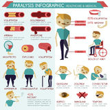 Paralysis infographic healthcare and medical Royalty Free Stock Photo