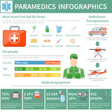 Paramedic Infographics Layout Royalty Free Stock Photography