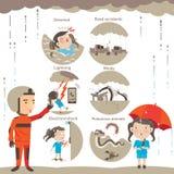 parapluie tropical de saison arénacée pluvieuse de plage illustration stock