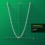 Parábola, gráfico de la función Imagen de archivo libre de regalías