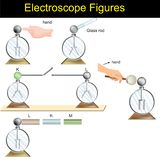 Physics - Electroscope shapes version 01 royalty free illustration