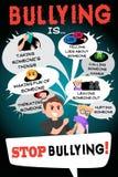Pare de tiranizar o cartaz Infographic Imagem de Stock Royalty Free