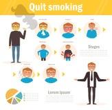 Pare a imagem anti-fumaça rendida Smoking estágios Vetor ilustração stock