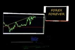 Parecchi monitor con i grafici di valute Immagini Stock