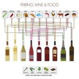 In paren rangschikkend wijn en voedsel Royalty-vrije Stock Foto's