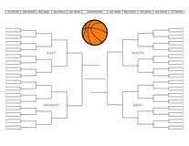 Parentesi in bianco di torneo di pallacanestro dell'istituto universitario Immagine Stock Libera da Diritti
