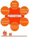 Parenting Images libres de droits