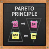 Pareto Principle Blackboard stock photography
