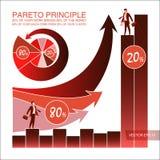 Pareto principle. Business Laws. Concept business and scientific vector illustration. Pareto principle. Concept business and scientific vector illustration Stock Images
