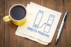Pareto 80-20 principle concept on napkin. Pareto 80-20 principle concept - a sketch on a napkin with a cup of coffee royalty free stock photography