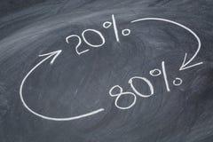Pareto 80-20 principle concept on blackboard royalty free stock photo