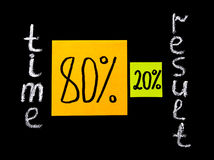 Pareto principle, eighty-twenty rule royalty free stock image