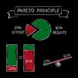 Pareto principle - 20-80. Illustration on black board. Stock Photo