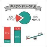 Pareto principle, vector infographic Royalty Free Stock Photos