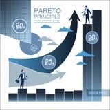 Pareto-Prinzip Handelsrechte Konzeptgeschäft und wissenschaftliche Vektorillustration Lizenzfreie Stockfotografie