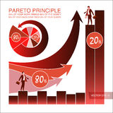 Pareto-Prinzip Handelsrechte Konzeptgeschäft und wissenschaftliche Vektorillustration Stockbilder