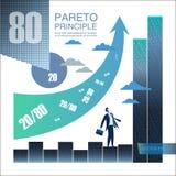 Pareto-Prinzip Handelsrechte Konzeptgeschäft und wissenschaftliche Vektorillustration Stockbild