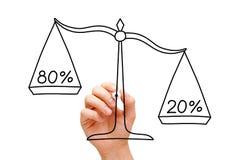 Pareto-Prinzip-Skala-Konzept Lizenzfreie Stockfotos