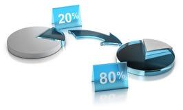 Pareto zasada, reguła Zasadniczy Fiew, 20% wysiłek prowadzi 80% rezultaty royalty ilustracja