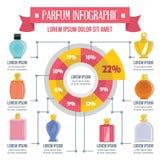 Parfum spirits infographic, flat style. Parfum spirits infographic banner concept. Flat illustration of parfum spirits infographic vector poster concept for web Royalty Free Stock Photography