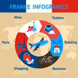 Paris infographic set Royalty Free Stock Photo