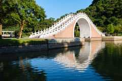 A park with beautiful lake in Taipei Royalty Free Stock Photo