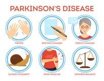 Parkinson disease symptoms infographic. Idea of dementia
