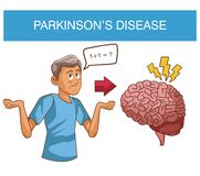 Parkinsons disease cartoon. Icon vector illustration graphic design stock illustration