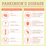 Parkinsons Disease symptoms, Royalty Free Stock Images