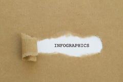 Parola di INFOGRAPHICS Fotografia Stock