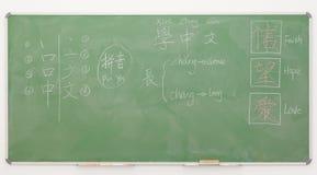 Amore scritto in cinese immagini stock libere da diritti for Mobilia dizionario