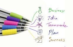 Parole di affari per successo Immagine Stock Libera da Diritti