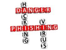 Parole incrociate del pericolo di Phishing Fotografie Stock Libere da Diritti