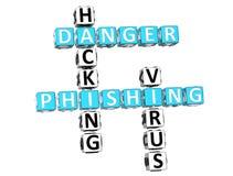 Parole incrociate del pericolo di Phishing Fotografia Stock