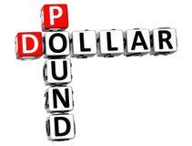 parole incrociate della sterlina del dollaro 3D Immagine Stock