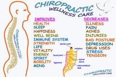 Parole relative di terapia di cura di benessere di chiroterapia royalty illustrazione gratis