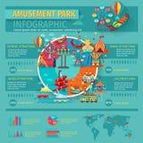 Parque de atracciones Infographics Foto de archivo