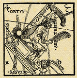 Part of astrologic sky. Vintage picture, jpeg and vector, part of old astrological map, ink drawing Stock Photos