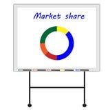 Parte de mercado Imagens de Stock Royalty Free